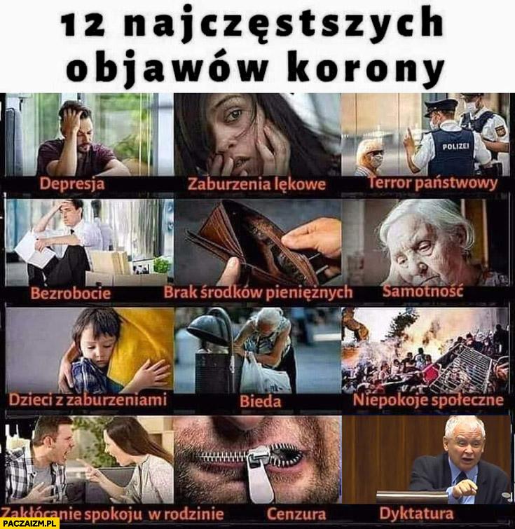12 najczęstszych objawów korony konorawirusa dyktatura PiS Kaczyński