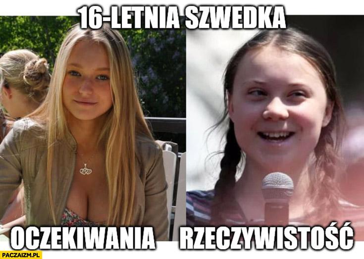 16 letnia Szwedka oczekiwania vs rzeczywistość Greta Thunberg