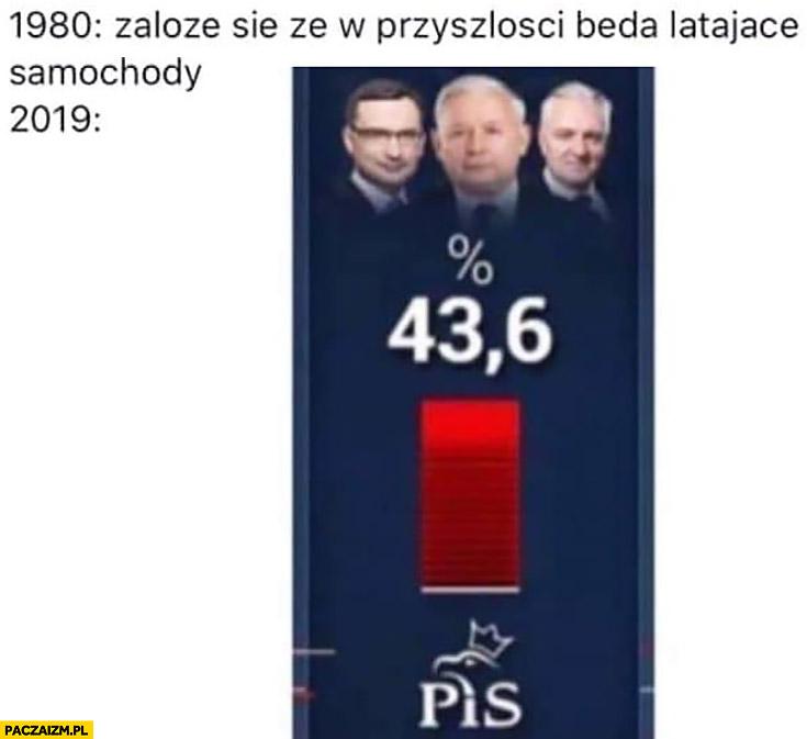 1980 założę się, że w przyszłości będą latające samochody, 2019 PiS 43% procent w wyborach
