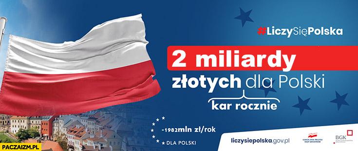 2 miliardy złotych dla Polski dopisek kar rocznie reklama banner