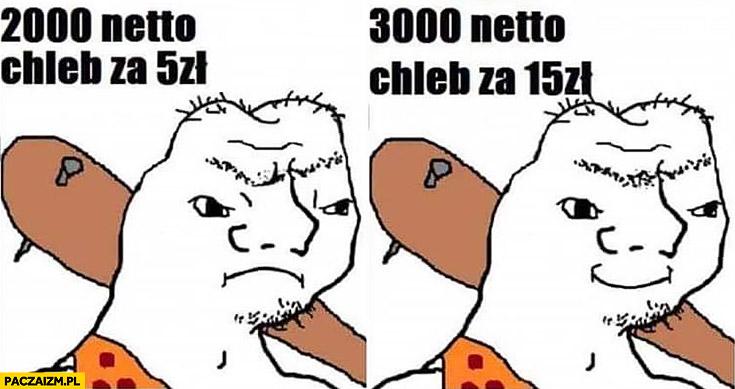 2000 netto i chleb za 5zł niezadowolony, woli 3000 netto i chleb za 15zł jaskiniowiec człowiek pierwotny