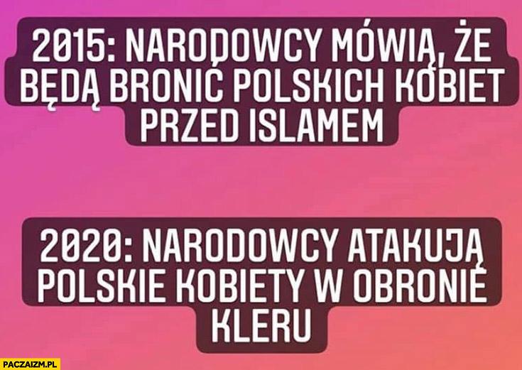 2015 narodowcy mają bronić polskich kobiet przed islamem, 2020 narodowcy atakują polskie kobiety w obronie kleru
