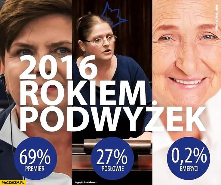 2016 rokiem podwyżek 69% procent premier, 27% procent posłowie 0,2% procent emeryci