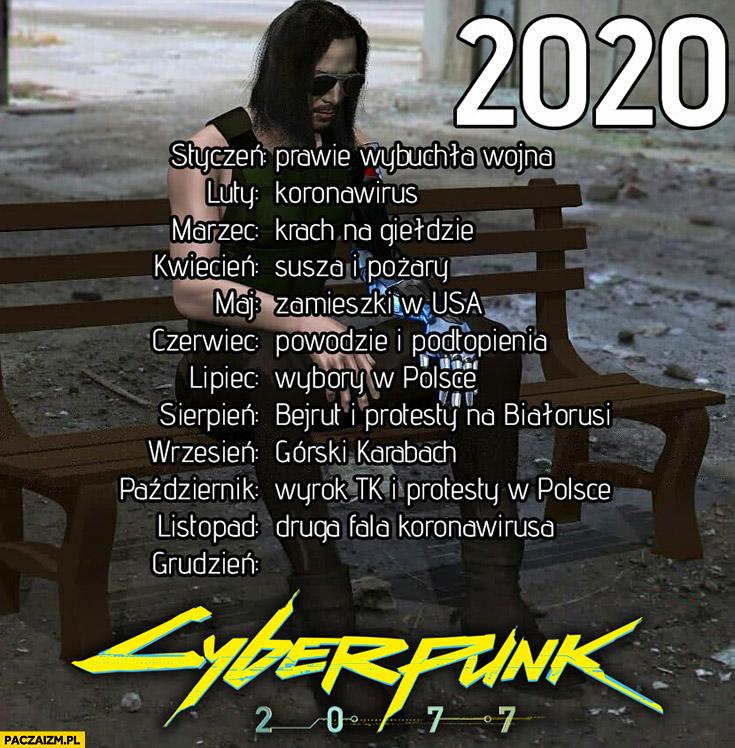 2020 styczeń wojna, luty koronawirus, marzec krach na giełdzie, grudzień Cyberpunk 2077