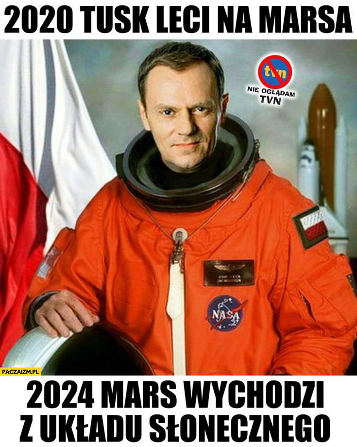 2020 Tusk leci na Marsa, 2024 Mars wychodzi z układu słonecznego