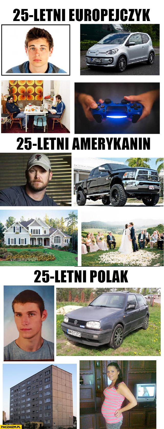 25 letni Europejczyk, 25 letni Amerykanin, 25 letni Polak porównanie samochód wygląd mieszkanie związek