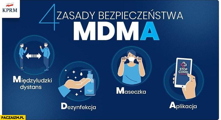 4 zasady bezpieczeństwa MDMA covid koronawirus