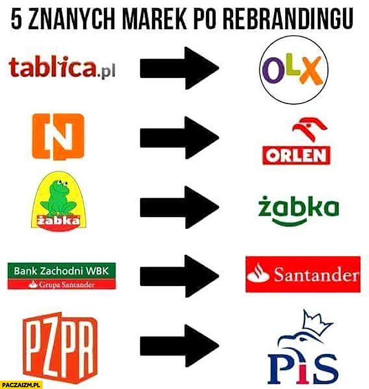 5 znanych marek po rebrandingu PZPR zmienił się na PiS Prawo i Sprawiedliwość