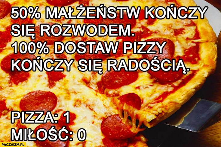 50 procent małzeństw kończy się rozwodem 100 procent dostaw pizzy kończy się radością