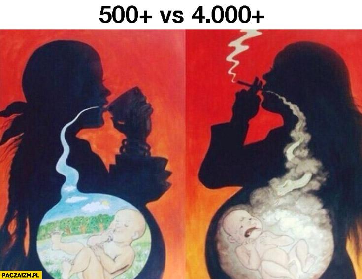 500+ plus w porównaniu do 4000+ plus PiS Prawo i Sprawiedliwość ciąża