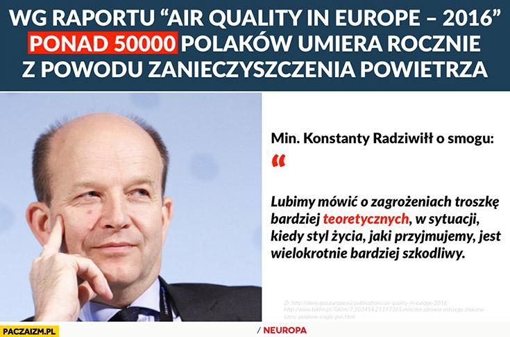 50000 Polaków umiera rocznie z powodu smogu. Minister Konstanty Radziwiłł: lubimy mówić o zagrożeniach teoretycznych