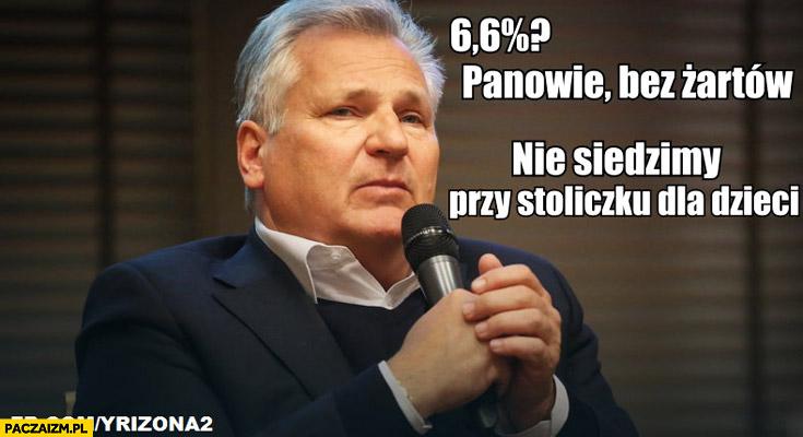 6,6% procent bez żartów nie siedzimy przy stoliczku dla dzieci Kwaśniewski