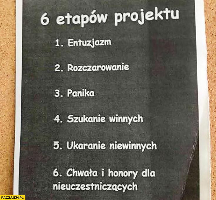6 etapów projektu: entuzjazm, rozczarowanie, panika, szukanie winnych, ukaranie niewinnych, chwała i honory dla nieuczestniczących