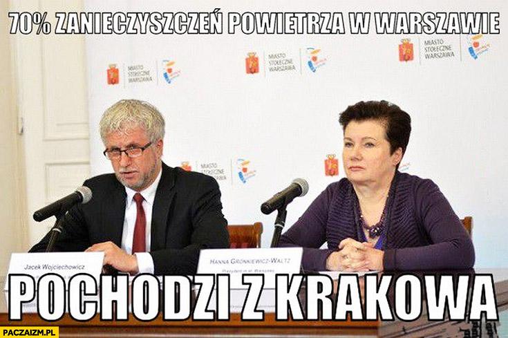 70% procent zanieczyszczeń powietrza w Warszawie pochodzi z Krakowa. Warszawa smog