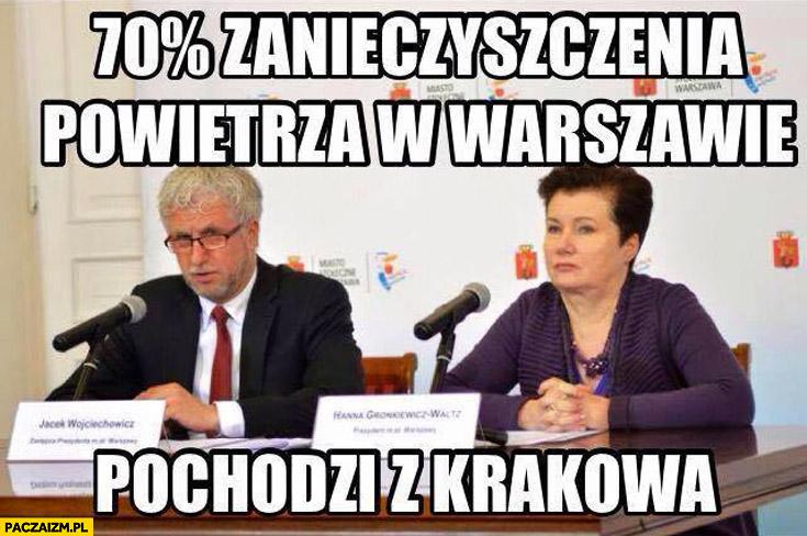 70% procent zanieczyszczenia powietrza w Warszawie pochodzi z Krakowa