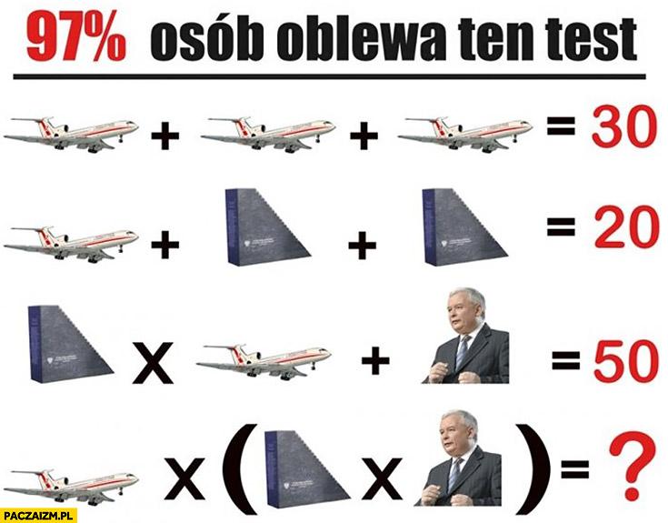 97% procent osób oblewa ten test jaką wartość ma Kaczyński zero równania zagadka