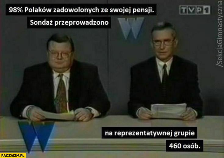 98% procent Polaków zadowolonych ze swojej pensji sondaż przeprowadzono na reprezentatywnej grupie 460 osób posłowie sekcja gimnastyczna