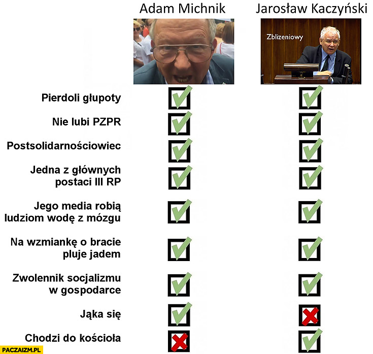 Adam Michnik Jarosław Kaczyński porównanie tabelka: jąka się, chodzi do kościoła