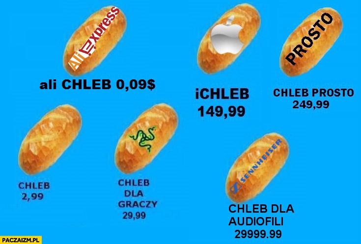 Ali chleb dla graczy ichleb chleb prosto chleb dla audiofili