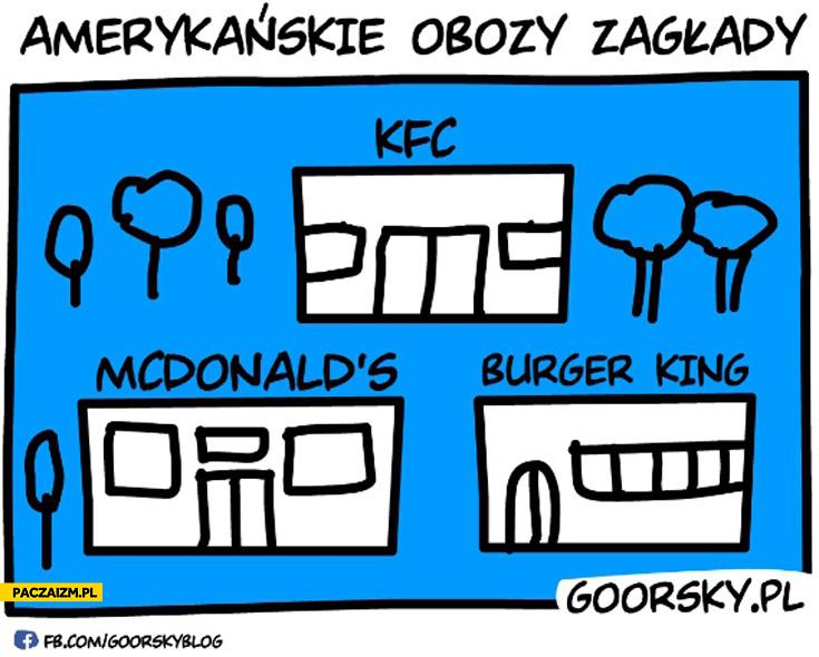 Amerykańskie obozy zagłady KFC McDonald's Burger King