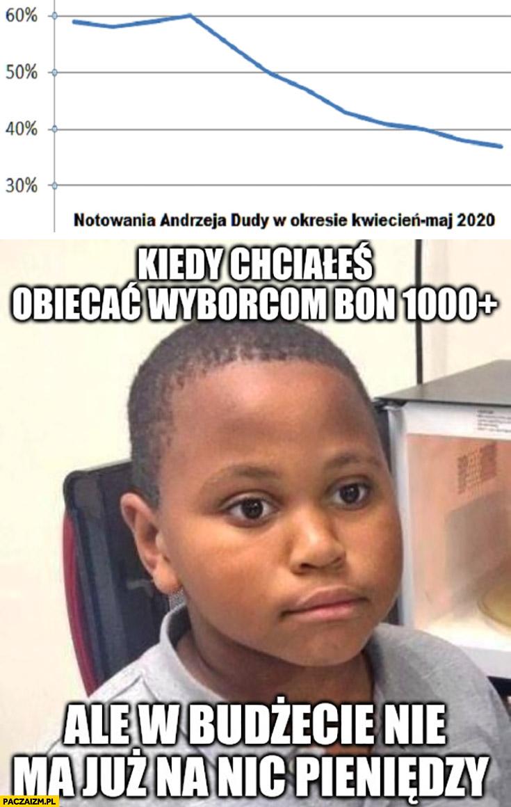 Andrzej Duda kiedy chciałeś obiecać bon 1000+ plus na podróże turystykę ale w budżecie nie ma już na nic pieniędzy