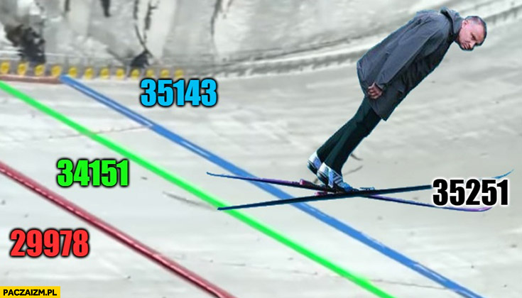Andrzej Duda rekord zakażeń zachorowań skoki narciarskie skocznia