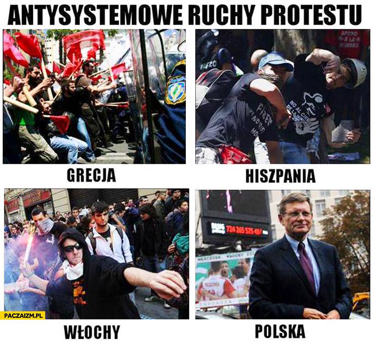Antysystemowe ruchy protestu: Grecja, Hiszpania, Włochy, Polska Balcerowicz