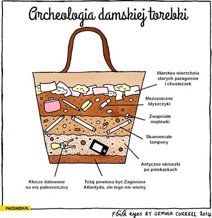 Archeologia damskiej torebki