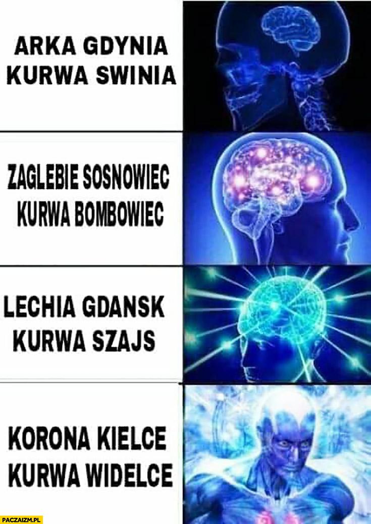 Arka Gdynia kurna świnia, Zagłębie Sosnowiec kurna bombowiec, Lechia Gdańsk kurna szajs, Korona Kielce kurna widelce