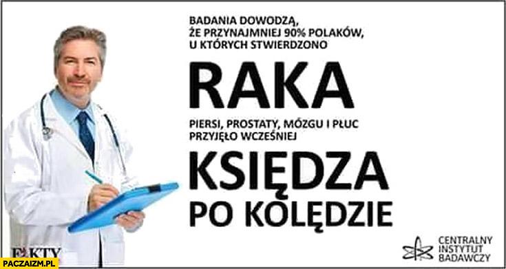 Badania dowodzą, że przynajmniej 90% procent Polaków u których stwierdzono raka przyjęło wcześniej księdza po kolędzie