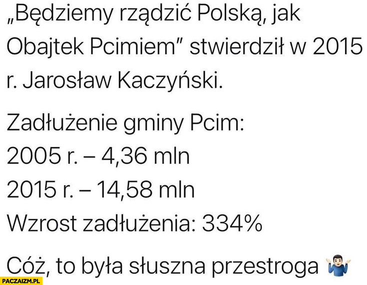 Będziemy rządzić Polską jak Obajtek Pcimiem, zadłużenie gminy Pcim wzrosło o 334% procent to była słuszna przestroga