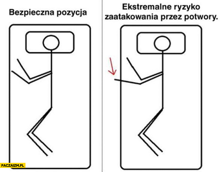 Bezpieczna pozycja ekstremalne ryzyko zaatakowania przez potwory łóżko spanie