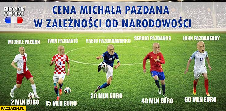 Cena Michała Pazdana w mln Euro w zależności od narodowości: Pazdanic, Pazdanavarro, Pazdanos, Pazdanerry