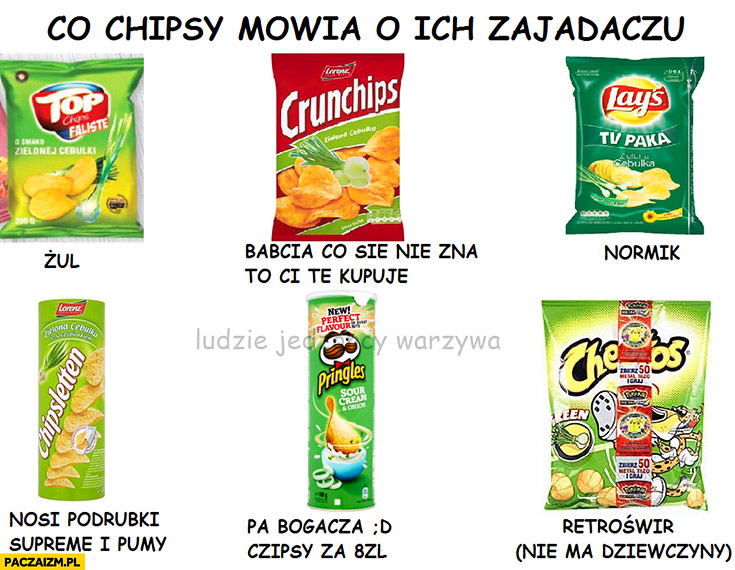 Co chipsy mówią o ich zjadaczu Top Chips żul, Crunchips babcia co się nie zna kupuje, Lays normik, Pringles pa bogacza, Cheetos retroświr