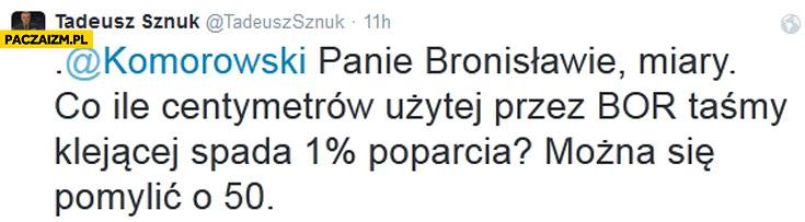 Co ile centymetrów użytej przez BOR taśmy klejącej spada jeden procent poparcia? Tadeusz Sznuk jeden z dziesięciu