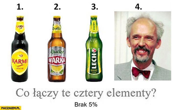 Co łączy te cztery elementy? Brak 5% procent Korwin piwa Karmi Warka Radler Lech
