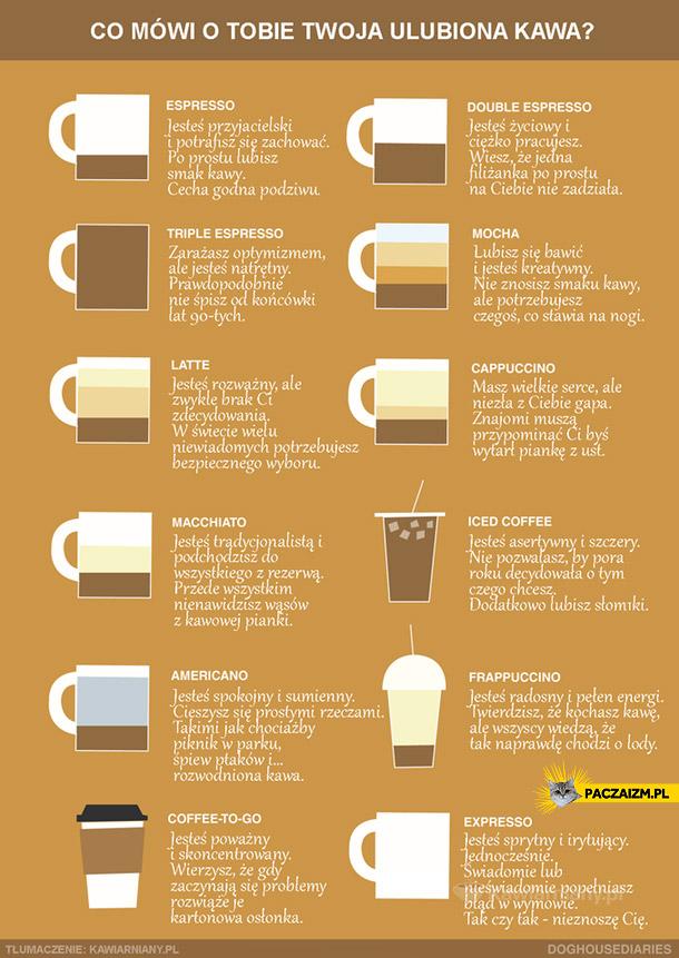 Co mówi o Tobie Twoja kawa?