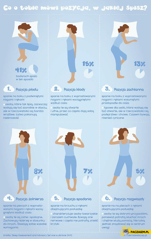 Co o Tobie mówi pozycja w jakiej śpisz – infografika