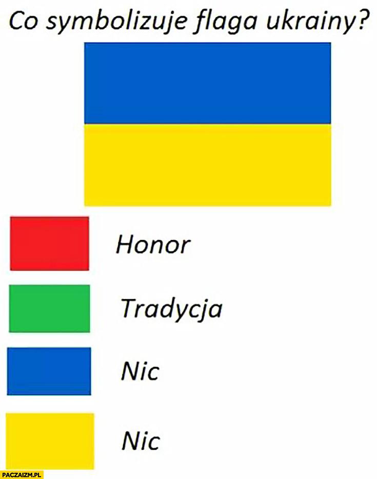 Co symbolizuje flaga Ukrainy: honor, tradycja, nic