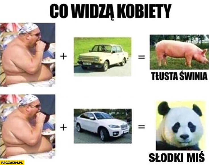 Co widzą kobiety: grubas + kiepskie auto = tłusta świnia, tłuścioch + BMW = słodki miś