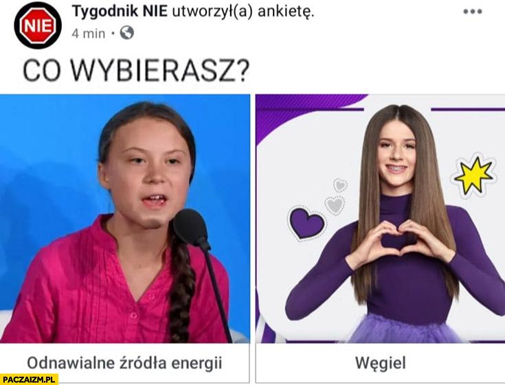Co wybierasz węgiel czy odnawialne źródła energii sonda ankieta tygodnik nie Roksana Węgiel Greta Thunberg