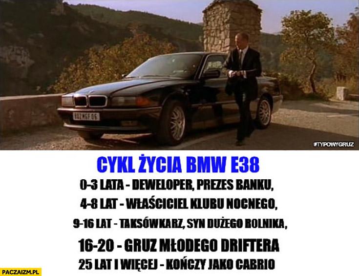 Cykl życia BMW E38 kolejni właściciele na koniec gruz młodego driftera, kończy jako cabrio