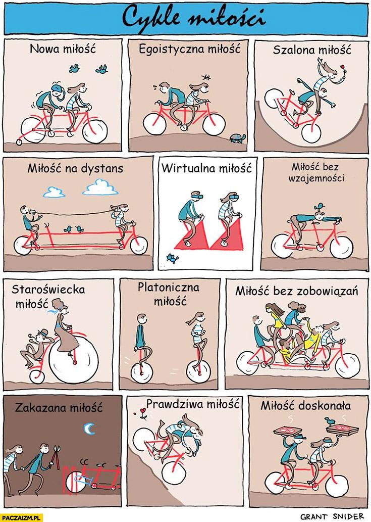 Cykle miłości jazda na rowerze: nowa, egoistyczna, szalona, wirtualna, staroświecka, platoniczna, zakazana, prawdziwa, doskonała