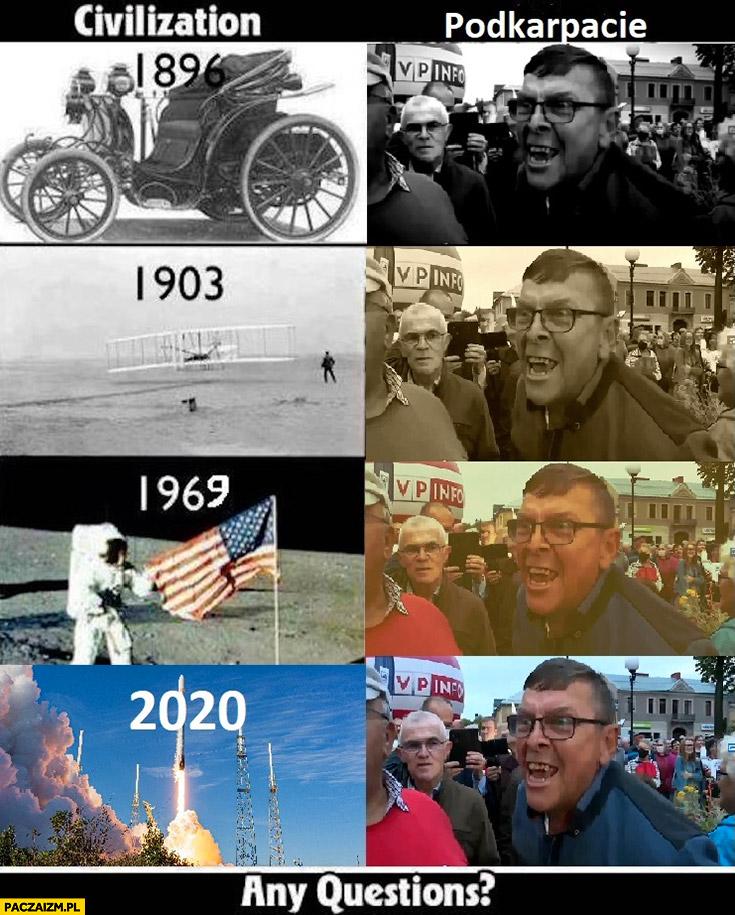 Cywilizacja vs Podkarpacie porównanie lata wyborca PiS