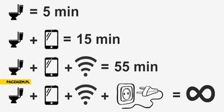 Czas pobytu w kiblu z telefonem wifi ładowarką