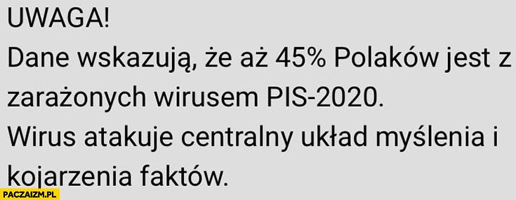 Dane wskazują, że 45 procent Polaków jest zarażonych wirusem PIS-2020, wirus atakuje centralny układ myślenia i kojarzenia faktów