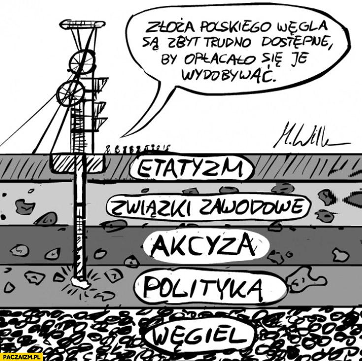 Dlaczego kopalnie w Polsce są nie rentowne złoża zbyt trudno dostępne