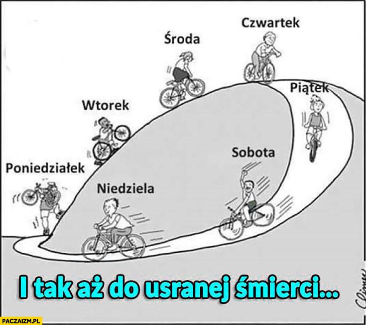 Dni tygodnia jazda na rowerze pod górkę, z górki i tak aż do śmierci