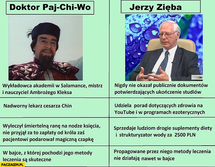 Doktor chiński Paj-chi-wo – Jerzy Zięba porównanie tabelka infografika