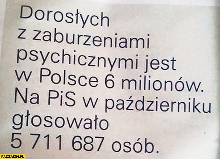 Dorosłych z zaburzeniami psychicznymi jest w Polsce 6 milionów na PiS w październiku głosowało 5,7 miliona osób